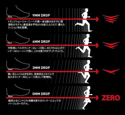 drop.jpg